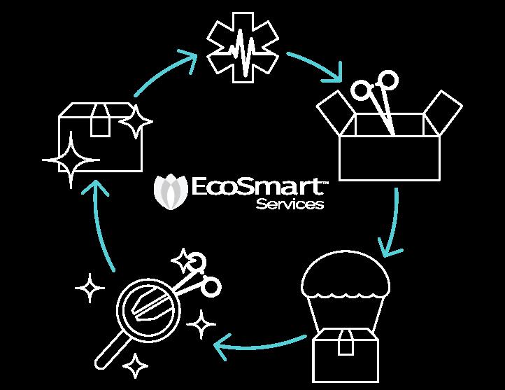 EcoSmart Service - CrossRoads