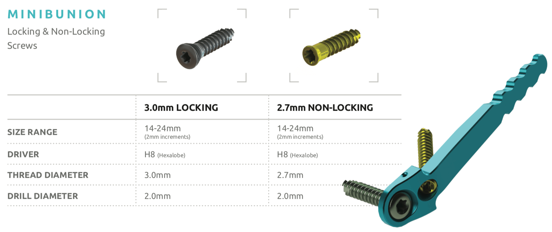 CrossRoads MINIBunion locking and Non-Locking Screws