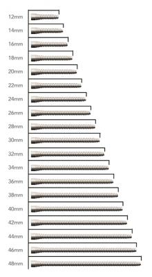 ExsomedinframeScrews